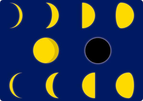 【お絵かき心理テスト】お月様の絵を描いてください