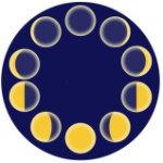 新月や満月を勉強するのにおすすめ本(参考文献)